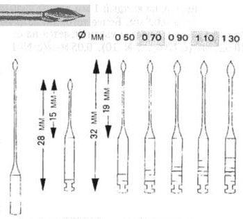 Эндодонтические инструменты: прочность и надежность
